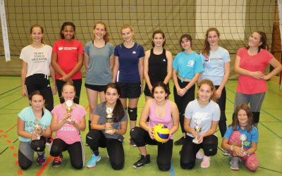 Volleyball – Jugend