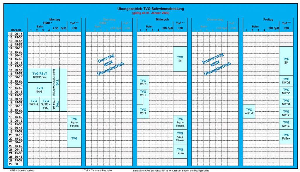 Übungsbetrieb TVG-Schwimmabteilung